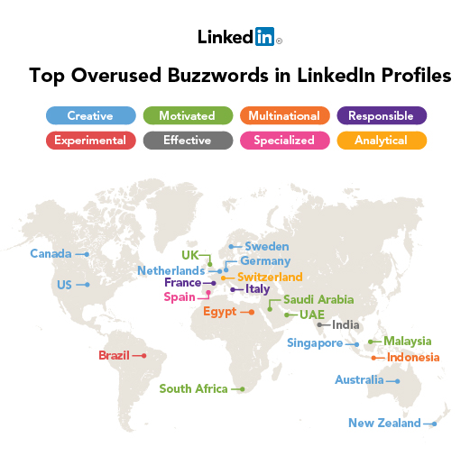 LinkedIN Worldwide 2012