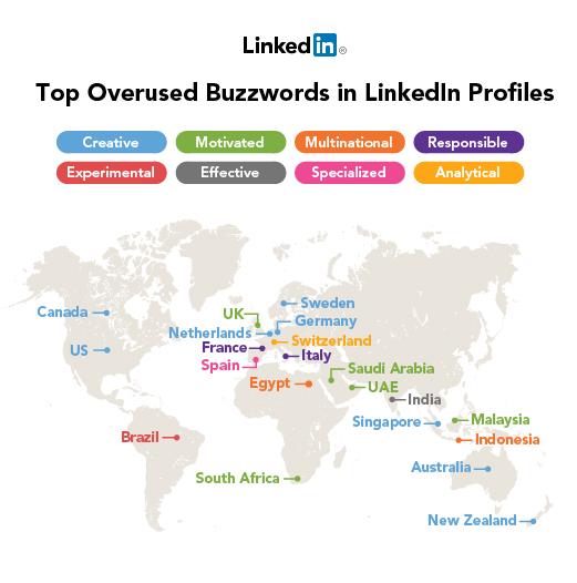 LinkedIN Worldwide 2012